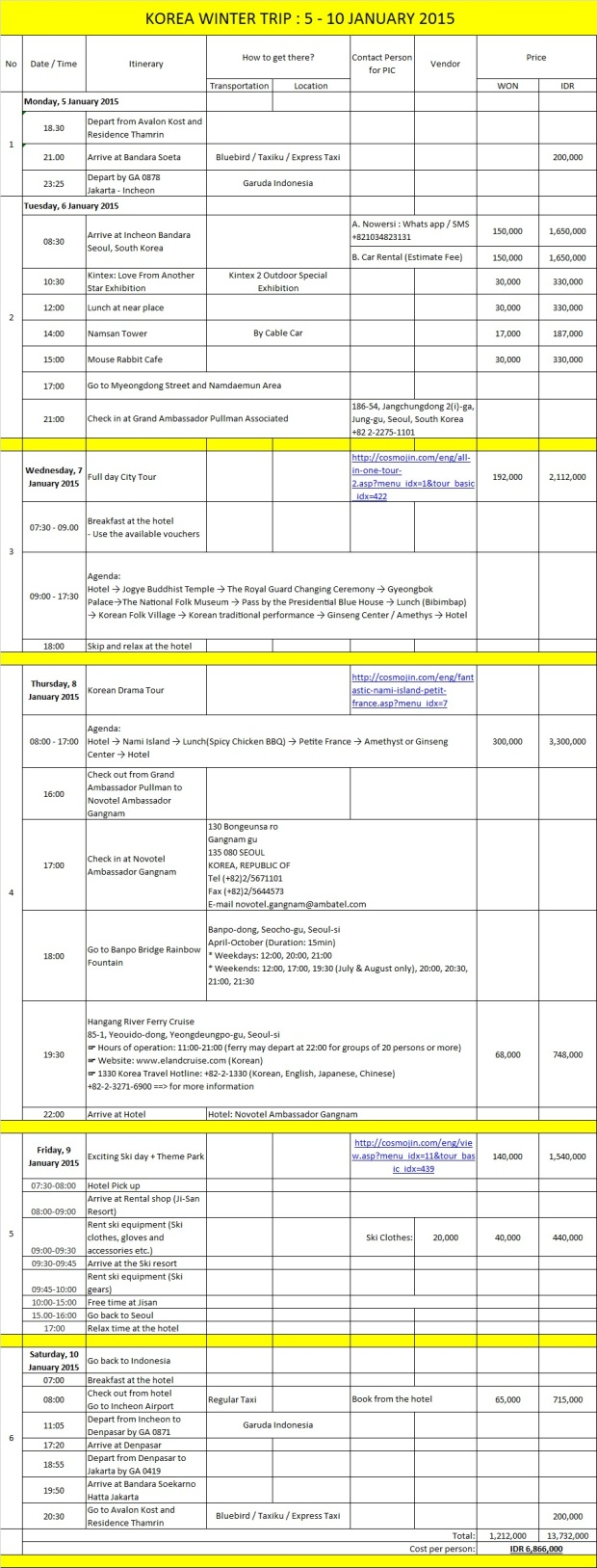 Itinerary buat visa application