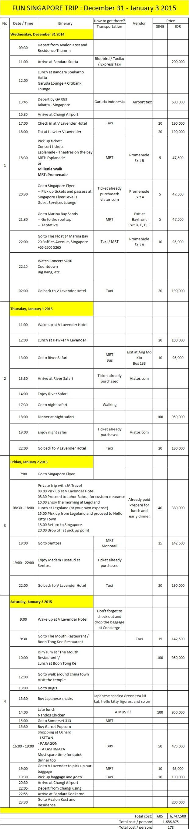 Itinerary Singapore Dec 31 - Jan 3